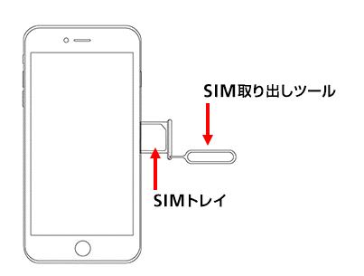 SIMカードの取り出し方法