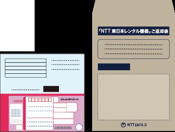 「回収キット」イメージ図