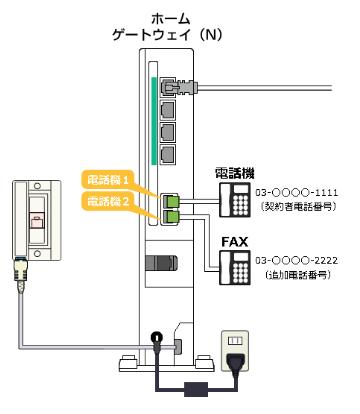 ソフトバンク光 固定 電話