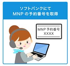 ソフトバンクにてMNPの予約番号を取得