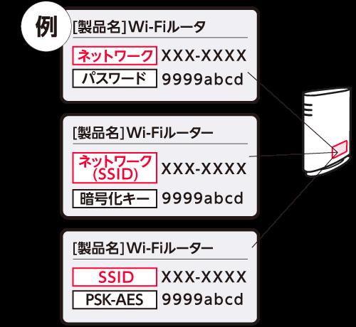 Wi-Fi接続に必要な「ネットワーク名」(SSID)はどこで確認できますか ...
