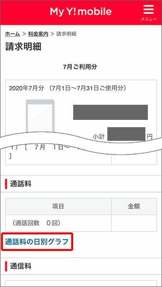 「通話料の日別グラフ」