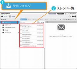 TOPページの「受信フォルダ」を選択 → 「スレッド一覧」にメールが表示されます