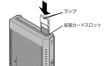 拡張カードスロットへ無線LANカードを挿す