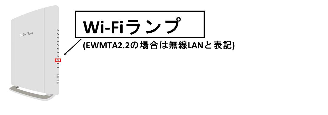 Wi-Fiランプ